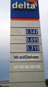 Panama Benzinpreise